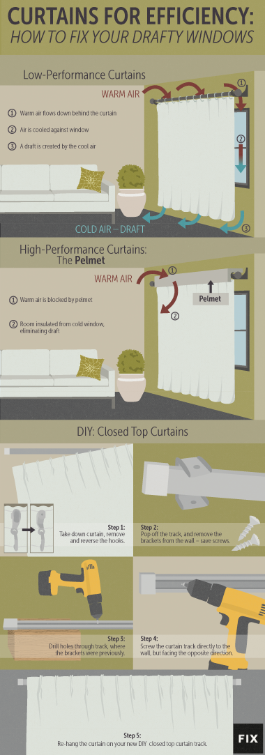 A Href Fix Blog More Efficient Curtains Img Src Assets Content 15456 Embed Large Border0