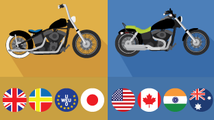 Custom Motorcycle Styles Around the World