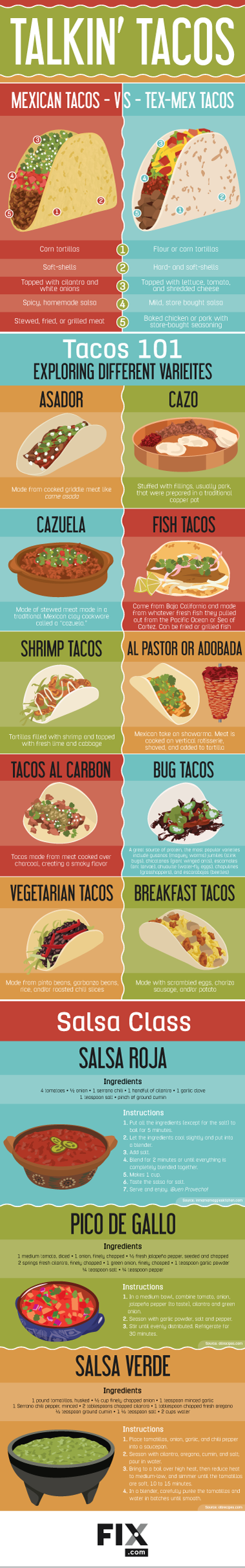 guide-to-authentic-tacos